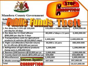 public-funds-theft-mandera